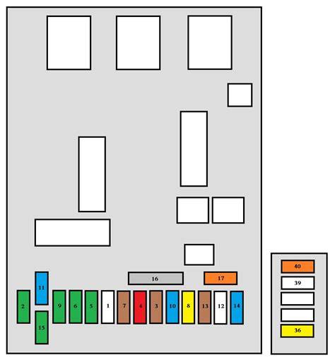 peugeot 307 cc 2007 2008 fuse box diagram auto genius