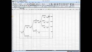 Decision Chart Excel Treeplan And Decision Tree Analysis In Excel Youtube