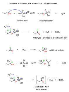 mechanism   reaction  alcohols  socl