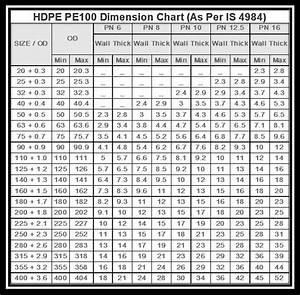 Hdpe Pipes Malpani Pipes Fittings Pvt Ltd
