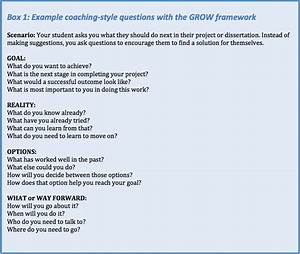 pc3 coaching toolkit the grow model With grow coaching template