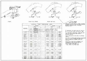 1959 Buick Chassis Suspension Service And Adjustment