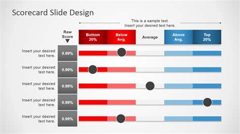 executive home office scorecard slides for powerpoint slidemodel
