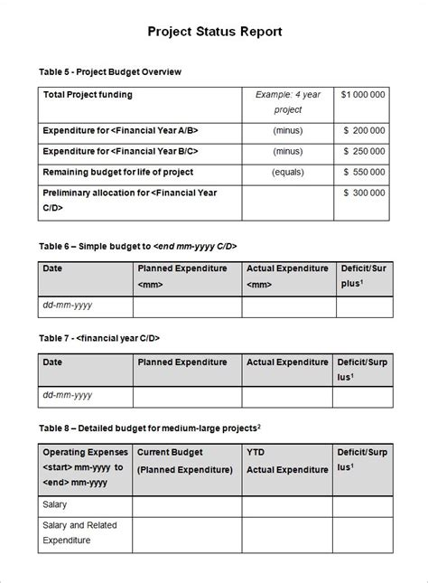 project status report template project status report templates writing word excel format