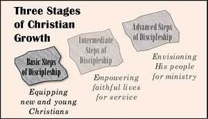 Basic Christian Discipleship Curriculum and Goals