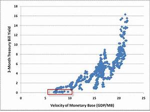 Liquidity Traps, Falling Velocity, Commodity Hoarding, and ...