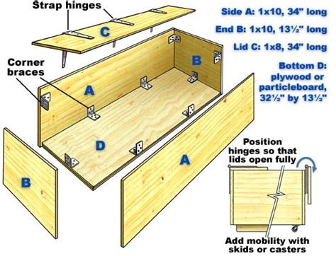 instructions  build  wooden toy box plans diy
