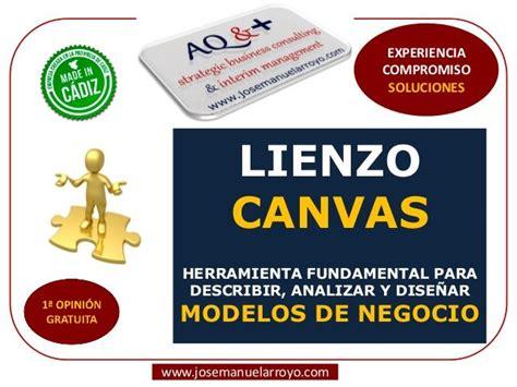 Lienzo Canvas. Generación de Modelos de Negocio.   Modelo ...