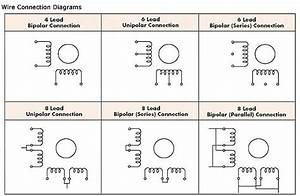 Stepper Motor Drives Selection Guide