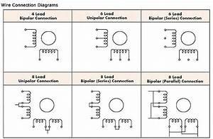 Stepper Motor Drives Information