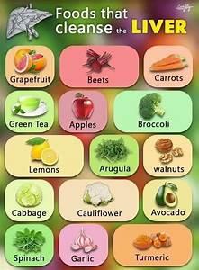 liver cleansing foods healthy liver liver detox