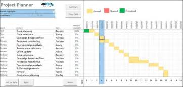 Free Excel Project Management Templates Project Management Calendar Excel 2017 Calendar Printable