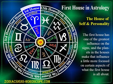 house astrology house personality st house