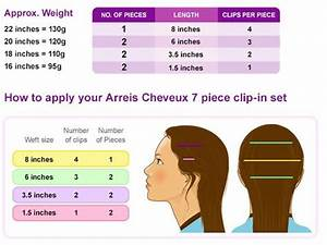 Placement Guide For Premium  Quality Hair Extensions