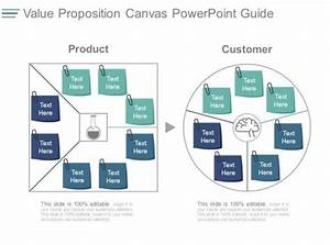 Value Proposition Canvas Powerpoint Guide