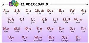 basic course alphabet