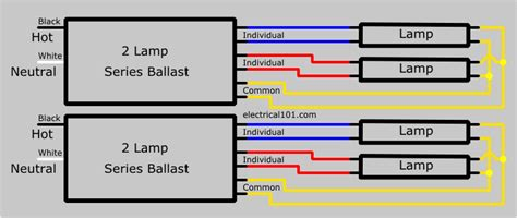 ballast   ballast    question senior led