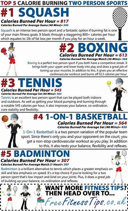 Calories Sports Burn Calorie Burning Fitness Badminton