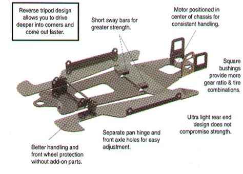 Stamped Steel Slot Car Chassis