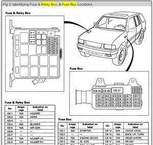 1993 Isuzu Trooper Fuse Box