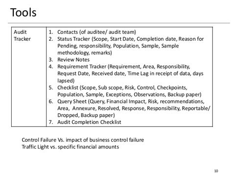 Audit Scope Template by Audit Methodology