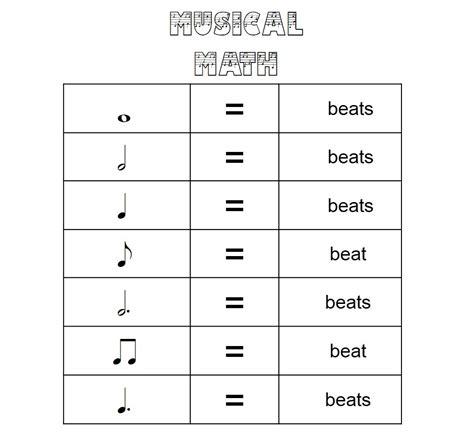rhythm math worksheets worksheets ratchasima printable