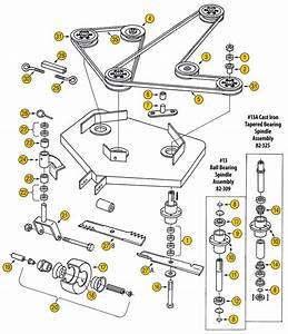 Scag Wildcat Belt Diagram