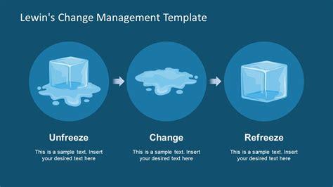lewins change model powerpoint template slidemodel