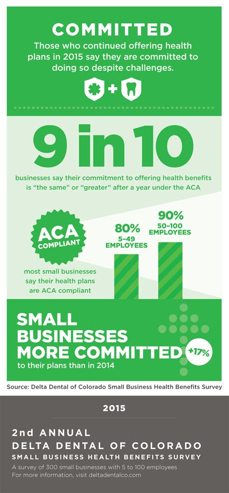 colorado small businesses    committed