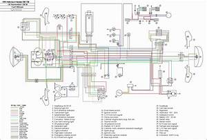 Vauxhall Corsa D Fuse Box Diagram