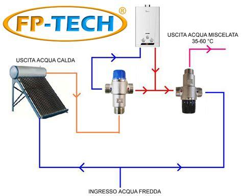 miscelatore termostatico doccia funzionamento miscelatore termostatico 3 4 quot per impianto solare termico