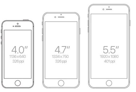 how big is the iphone 5 how big is the iphone 7 as compared to the prior models 5