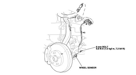 Repair Guides Anti Lock Brake System Abs Wheel