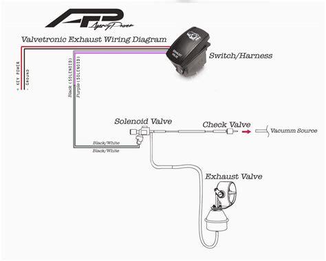 Polaris Rzr Valvetronic Exhaust Install Agency Power