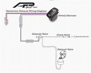 Polaris Rzr Xp 1000 Valvetronic Exhaust Install  U2013 Agency Power