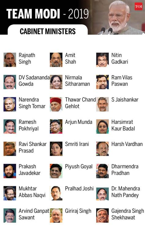 List Of Current Cabinet Ministers by Cabinet Ministers Of India 2019 These And Will