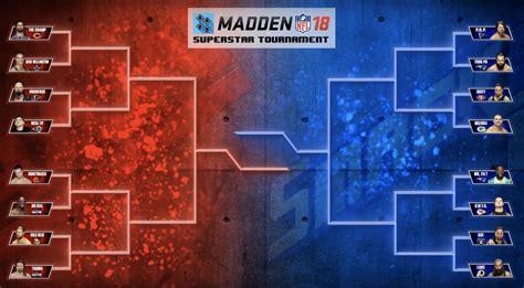 wwe madden  tournament bracket revealed tpww