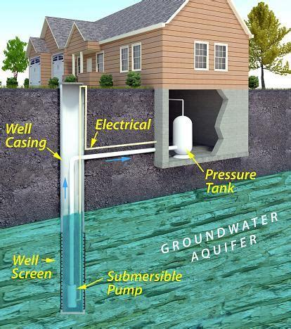 pump water treatment systems maintenance repair