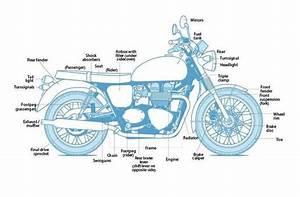 Triumph Bonneville T120 Drawings