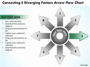 Connecting 8 Diverging Factors Arrow Flow Chart Circular