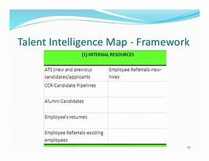 Talent Intelligence Mapping