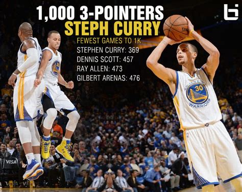 stephen curry  youngest player
