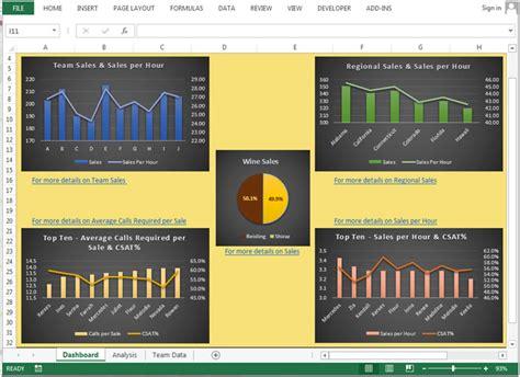 team performance dashboard nice   column charts