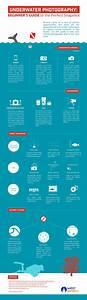 Underwater Photography Basics