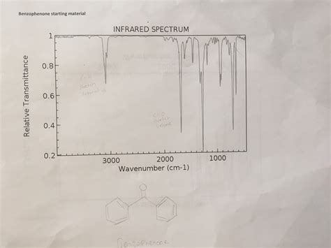 foto de Solved: IR Spectrum Of Benzophenone And Triphenylmethanol