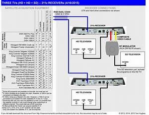 Dish Network Vip 722 Wiring Diagram