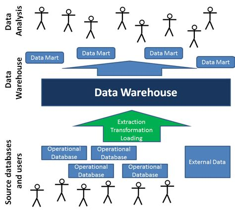 Data Warehouse  Dataware House  House Information Center. Project Manager Marketing La Vida No Se Mide. Art Institute Certificate Programs. Industrial Maintenance Classes Online. Top Rated Drug Rehab Centers Aba Home Care. Franklin Mortgage And Investment Company. Innotek Tracking System Sharepoint List Lookup. Information About Dental Assistant. Criminal Defense Attorney Reno Nv