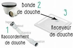Installation D Une Cabine De Douche : comment installer une cabine de douche distriartisan ~ Premium-room.com Idées de Décoration