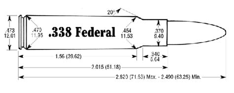 Reloading Data .338 Federal (barnes Data Reloading Manual