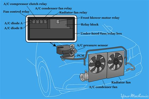 air compressor box veterinariancolleges